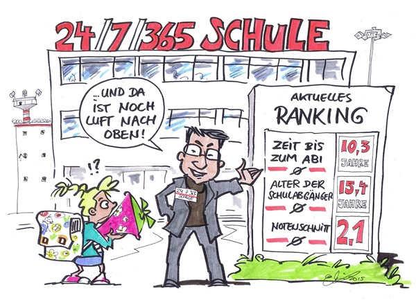 Cartoon von Michael Hüter: Schulranking
