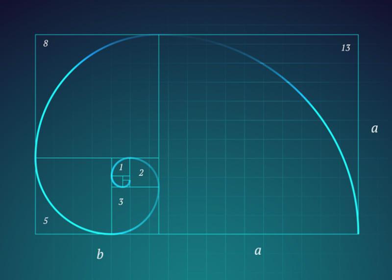 Begabte fördern: Mathematik - Lehrer-Online