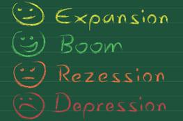 Konjunktur und Konjunkturzyklen