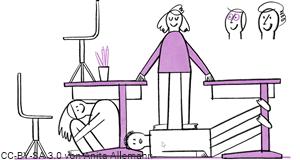 Illustration einer Schüler-Choreographie