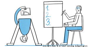 Illustration eines Planungstreffens