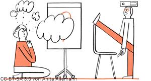 Illustration eines Reflexionstreffens