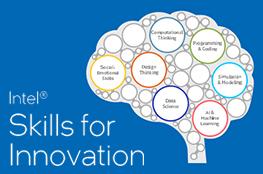 """Blase mit verschiedenen Skills, Schriftzug """"Skills for Innovation"""""""