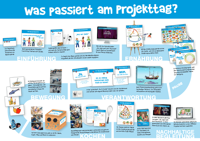 projekttag.png