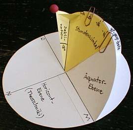 Kartonmodell zur Bestimmung von Azimut und Höhe