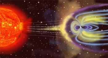 Sonnenwind und Erdmagnetfeld