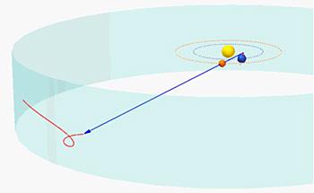 Screenshot der mit MuPAD erzeugten Darstellung der Marsschleife (Ausschnitt)