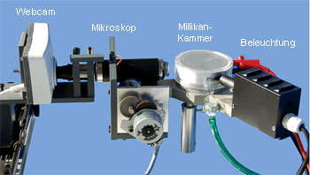 Mikroskop und die Beleuchtung zur Beobachtung der Öltröpfchen