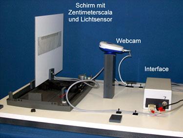 Beobachtung des Beugungsmusters auf einem Schirm mit einer Webcam (Aufbau ohne Verdunklungskasten)