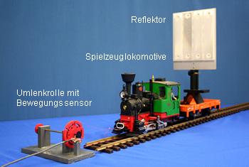 RCL zur Bestimmung der Lichtgeschwindigkeit nach der Laufzeitmethode (Versuchsaufbau): Lokomotive, Reflektor und Umlenkrolle