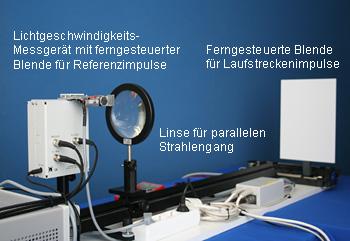 RCL zur Bestimmung der Lichtgeschwindigkeit nach der Laufzeitmethode (Versuchsaufbau): Lichtgeschwindigkeits-Messgerät und Blenden