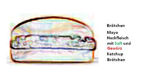 Analogie: Aufbau einer Grätzel-Zelle / Sandwichaufbau