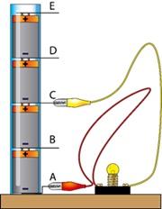 Batterieturm mit Glühlampe
