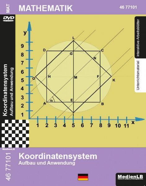Koordinatensystem - Aufbau und Anwendung